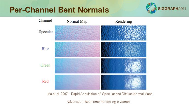 Advances in Real-Time Rendering in Games Per-Channel Bent Normals Ma et al. 2007 - Rapid Acquisition of Specular and Diffuse Normal Maps