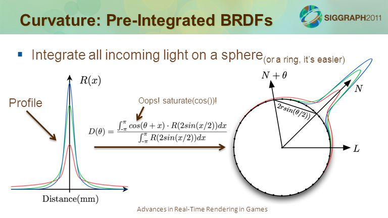 Curvature: Pre-Integrated BRDFs   Integrate all incoming light on a sphere (or a ring, it's easier) Profile Oops! saturate(cos())!