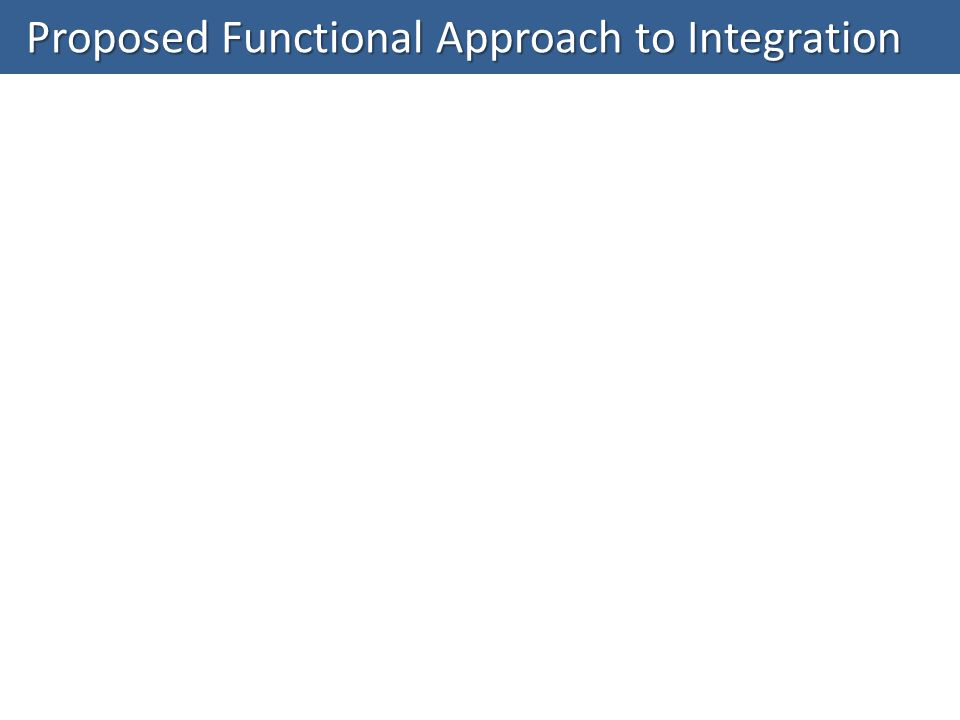 Proposed Functional Approach to Integration