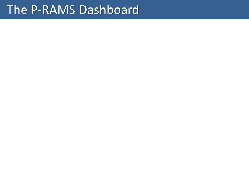 The P-RAMS Dashboard