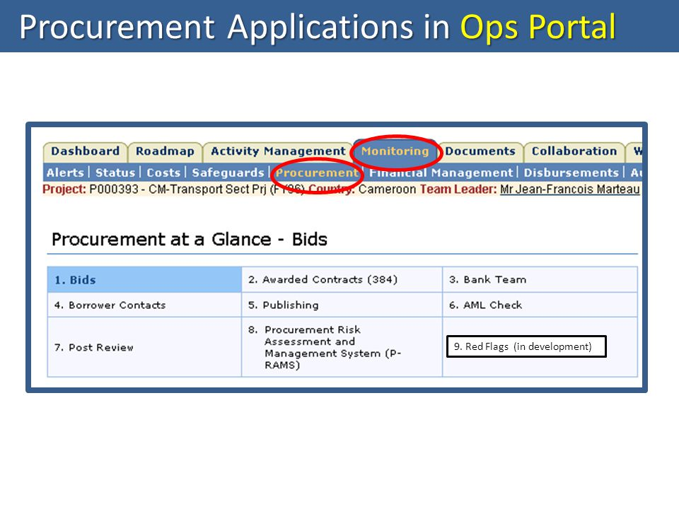 Procurement Applications in Ops Portal 9. Red Flags (in development)