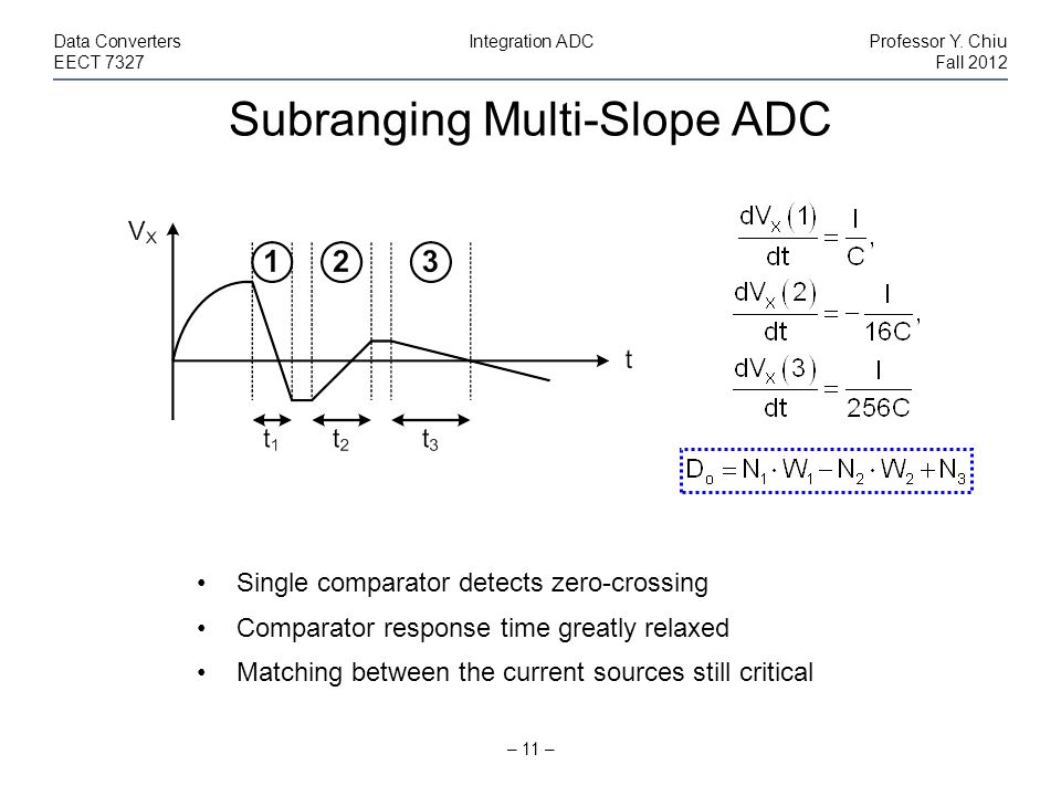 Subranging Multi-Slope ADC – 12 – Data ConvertersIntegration ADCProfessor Y.
