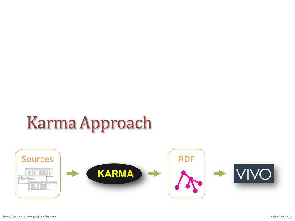 Karma Approach KARMA SourcesRDF Pedro Szekely http://isi.edu/integration/karma