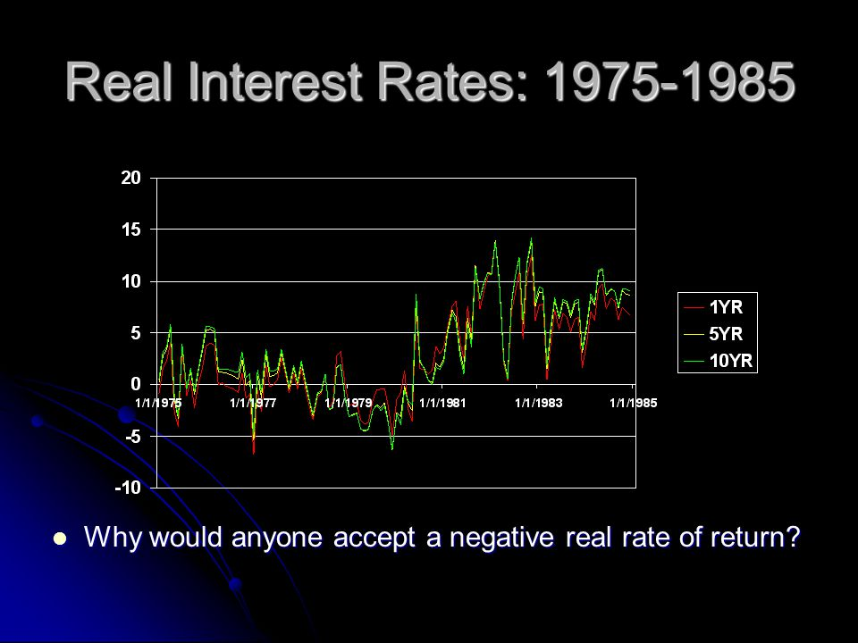 Real Interest Rates: 1975-1985 Why would anyone accept a negative real rate of return.