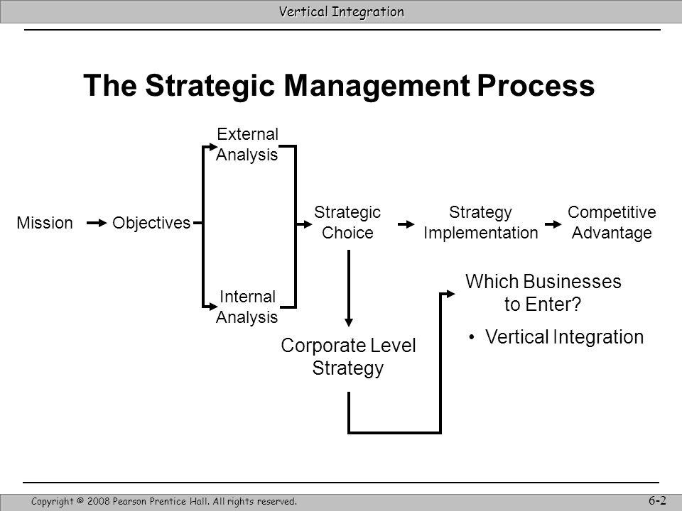 Strategic Management & Competitive Advantage – Barney & Hesterly 3 Vertical Integration Copyright © 2008 Pearson Prentice Hall.