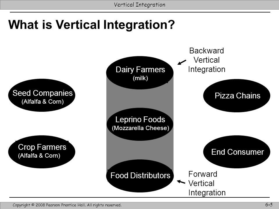 Vertical Integration Strategic Management & Competitive Advantage – Barney & Hesterly 6 Vertical Integration Copyright © 2008 Pearson Prentice Hall.
