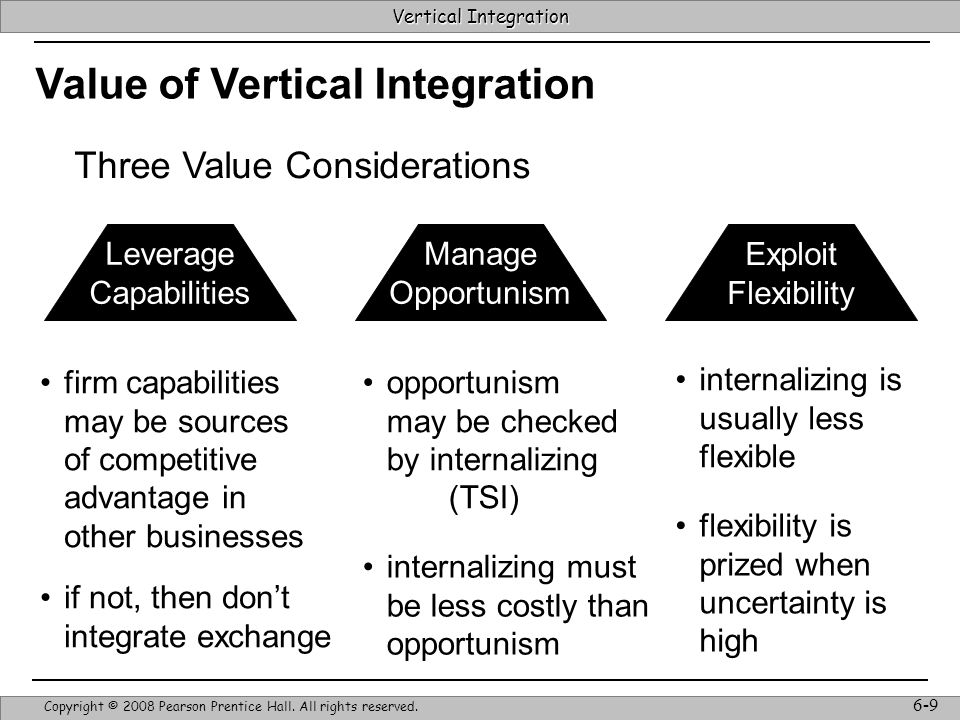 Vertical Integration Strategic Management & Competitive Advantage – Barney & Hesterly 9 Vertical Integration Copyright © 2008 Pearson Prentice Hall.