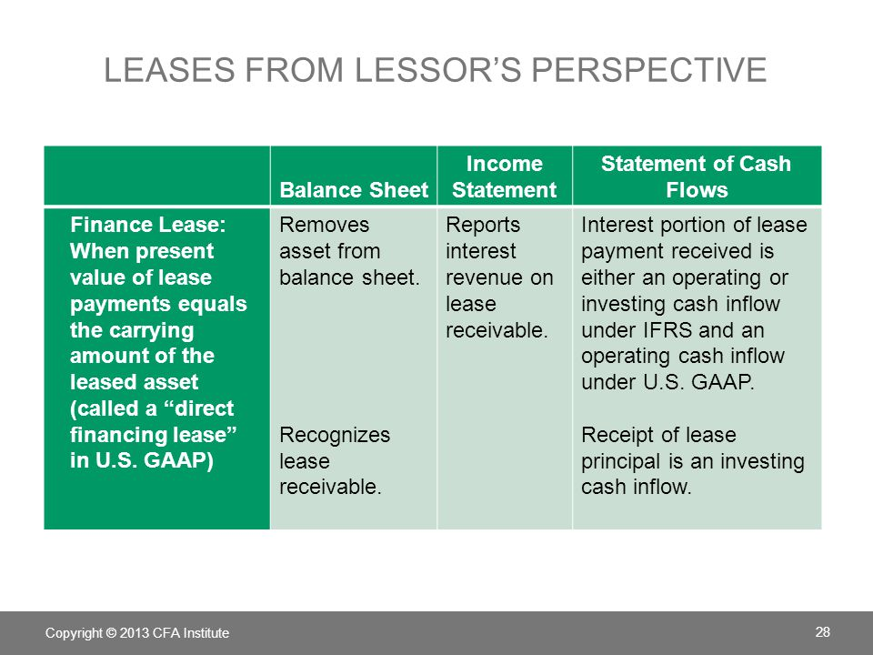 Balance Sheet Income Statement Statement of Cash Flows Finance Lease: When present value of lease payments equals the carrying amount of the leased as