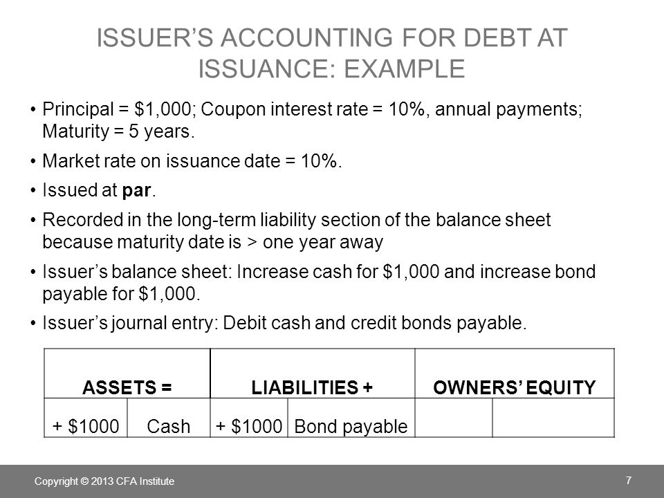ACCOUNTING FOR BOND ISSUED AT A PREMIUM Principal = $1,000; Coupon interest rate = 10%; Maturity = 5 years.