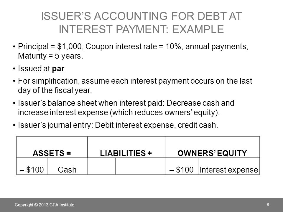 ISSUER'S ACCOUNTING FOR DEBT AT INTEREST PAYMENT: EXAMPLE Principal = $1,000; Coupon interest rate = 10%, annual payments; Maturity = 5 years. Issued