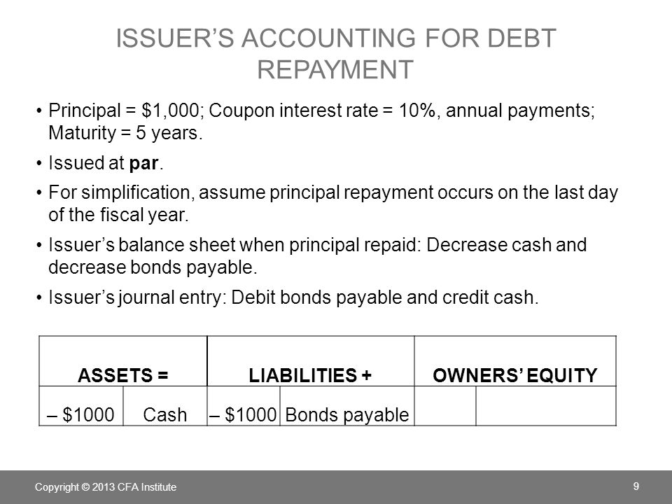 ISSUER'S ACCOUNTING FOR DEBT REPAYMENT Principal = $1,000; Coupon interest rate = 10%, annual payments; Maturity = 5 years. Issued at par. For simplif