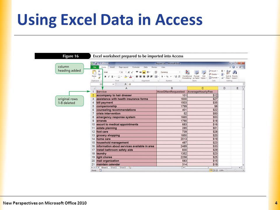 XP Importing Excel Data into Access Open the Access database into which you want to import the Excel list Click the External Data tab on the Ribbon In the Import group, click the Excel button In the Select the source and destination of the data screen of the Get External Data – Excel Spreadsheet dialog box, click the Browse button In the File Open dialog box, expand the Folders list to locate the Excel workbook you want to use, if necessary, click the file, and then click the Open button New Perspectives on Microsoft Office 20105