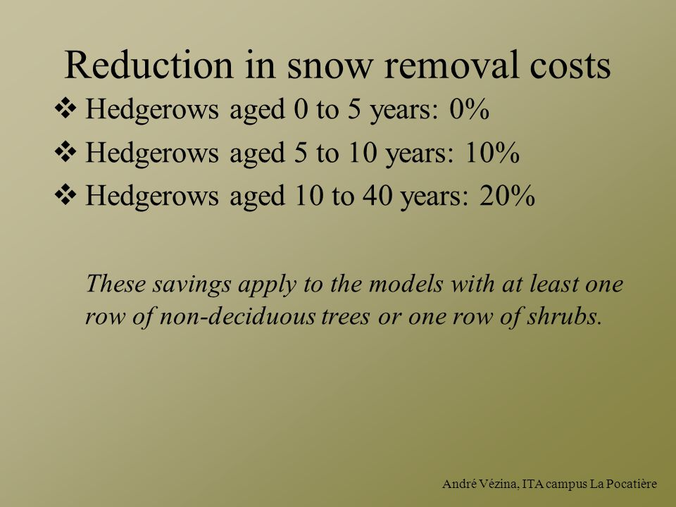 André Vézina, ITA campus La Pocatière Reduction in snow removal costs  Hedgerows aged 0 to 5 years: 0%  Hedgerows aged 5 to 10 years: 10%  Hedgerows aged 10 to 40 years: 20% These savings apply to the models with at least one row of non-deciduous trees or one row of shrubs.