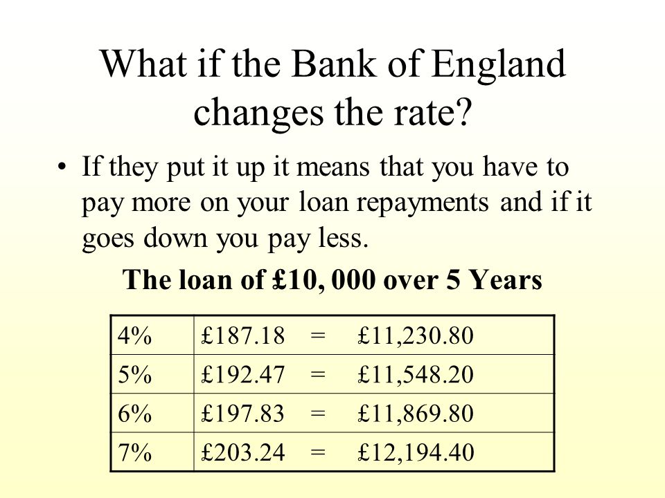 What if the Bank of England changes the rate.