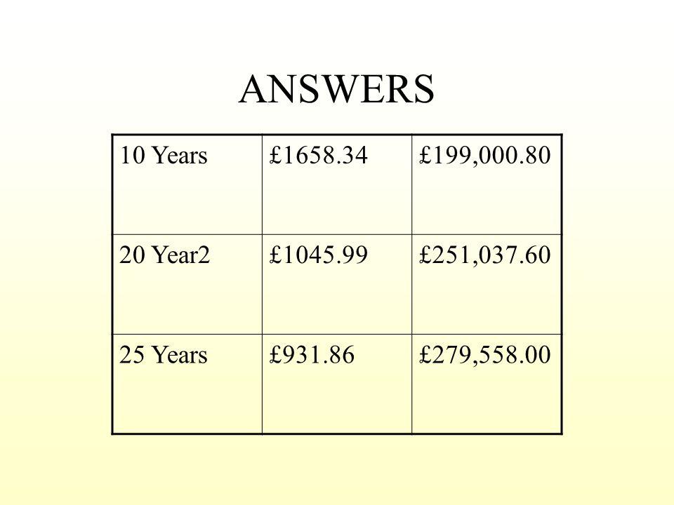 ANSWERS 10 Years£1658.34£199,000.80 20 Year2£1045.99£251,037.60 25 Years£931.86£279,558.00