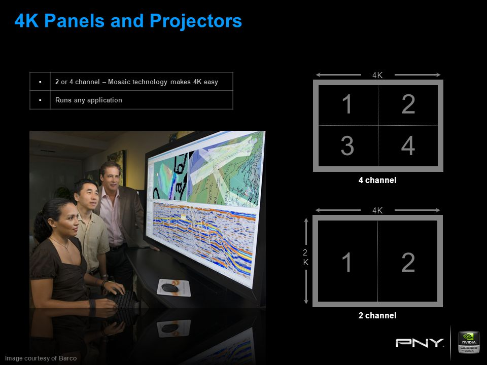 4K Panels and Projectors ▪2 or 4 channel – Mosaic technology makes 4K easy ▪Runs any application Image courtesy of Barco 4K 12 2K2K 2 channel 4K 12 34