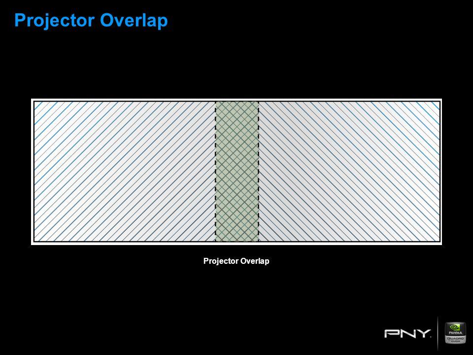 Projector Overlap