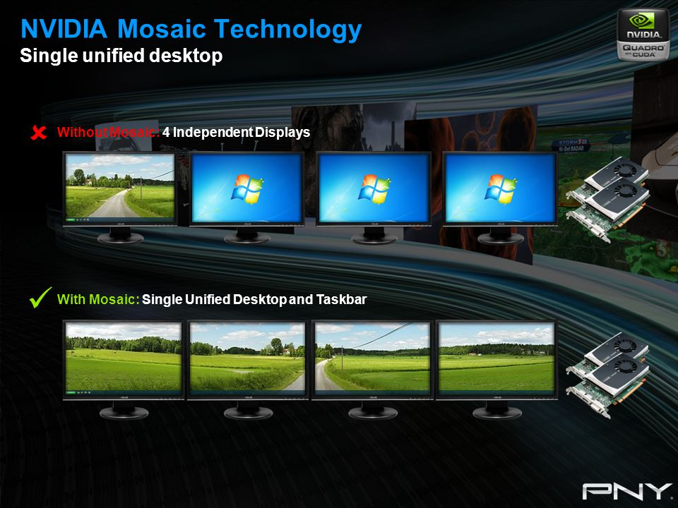 Mosaic Features Scale with Quadro and NVS solutions ▪Easy configuration ▪Unified desktop with up to 8 display devices* ▪Application spanning ▪Taskbar spanning ▪Bezel correction ▪Windows 7 support * All displays require matching timings and resolution