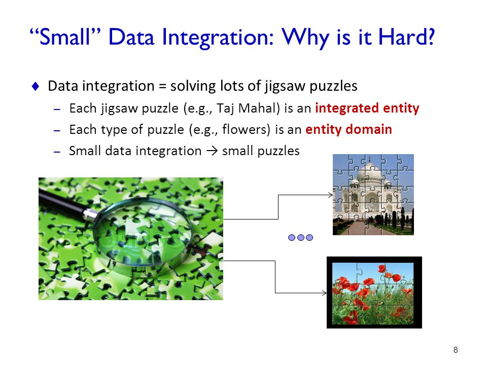 Small Data Integration: How is it Done.