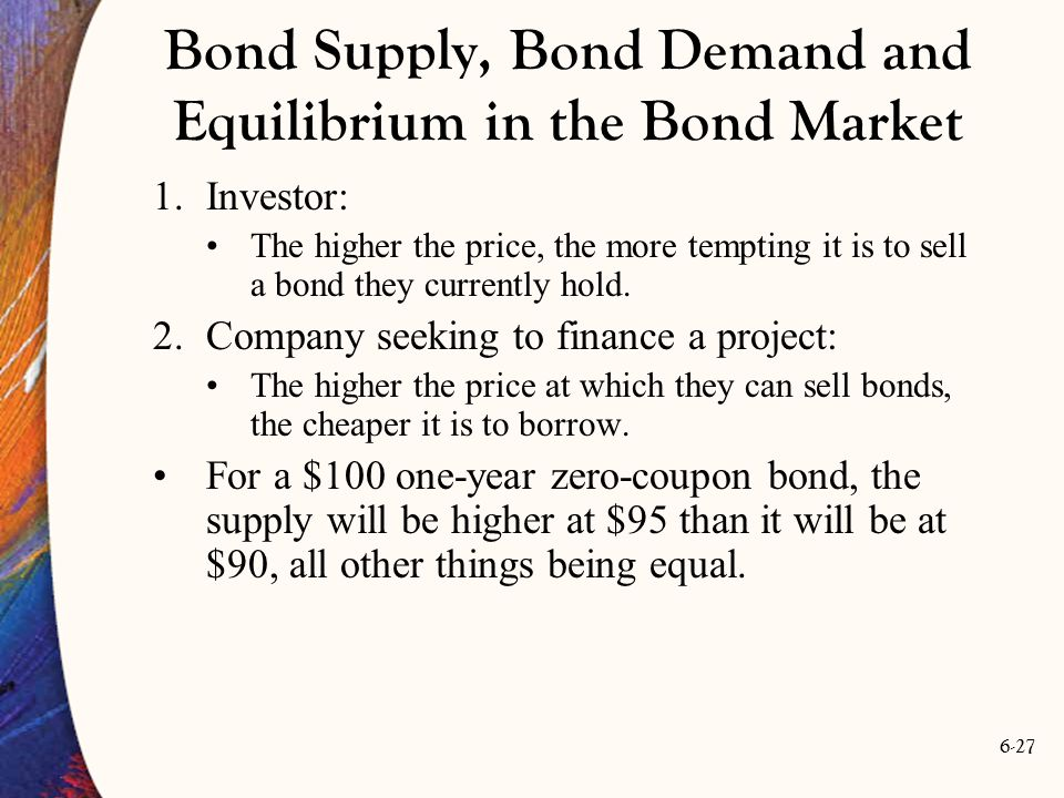 6-27 Bond Supply, Bond Demand and Equilibrium in the Bond Market 1.Investor: The higher the price, the more tempting it is to sell a bond they current