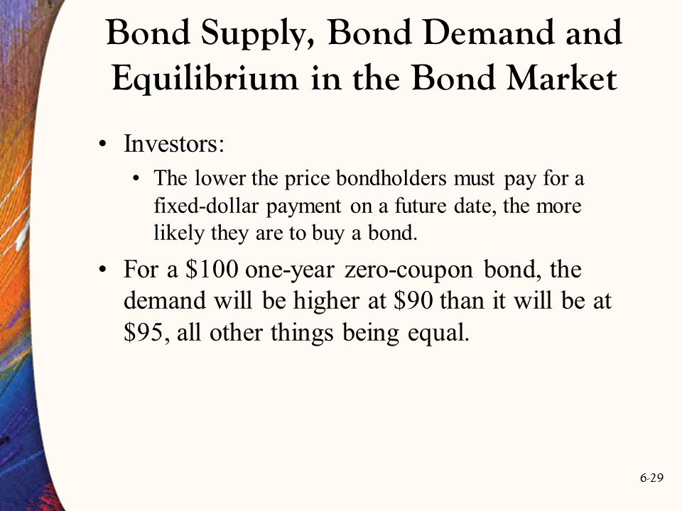 6-29 Investors: The lower the price bondholders must pay for a fixed-dollar payment on a future date, the more likely they are to buy a bond. For a $1