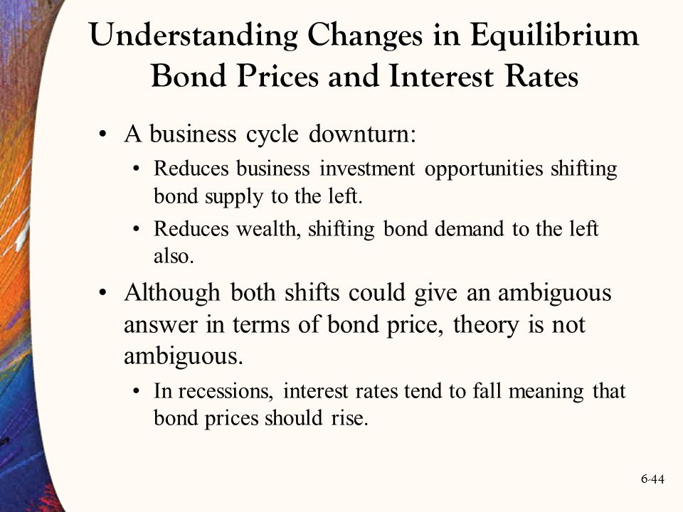 6-44 Understanding Changes in Equilibrium Bond Prices and Interest Rates A business cycle downturn: Reduces business investment opportunities shifting