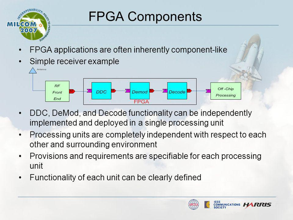 Conclusions Standardized FPGA interfaces facilitate: –Reusability –Portability –Automatibility –Verification Leveraging –SCA Compliance Overhead is predictable –Minimized by making the right choices
