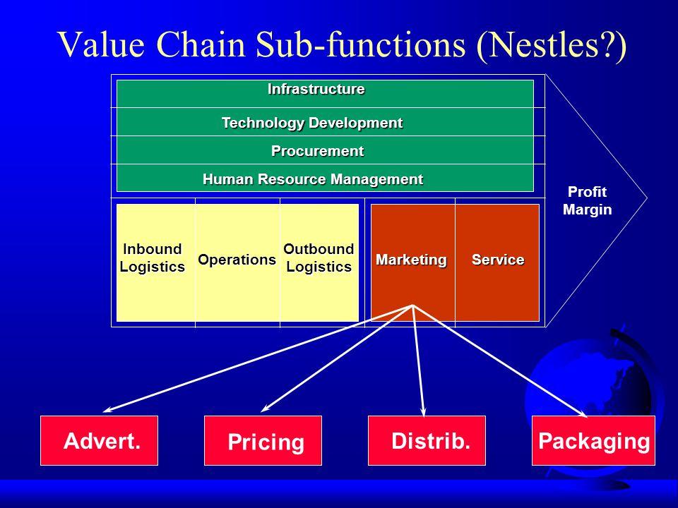 Value Chain Sub-functions (Nestles?)Infrastructure Technology Development Procurement Human Resource Management InboundLogistics Operations OutboundLo