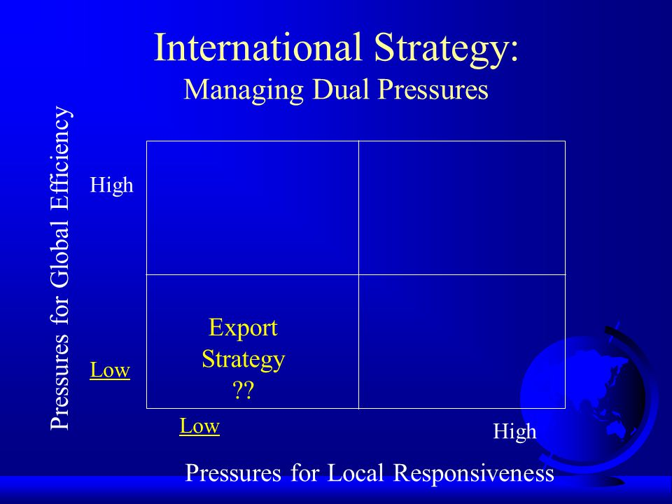 International Strategy: Managing Dual Pressures Pressures for Global Efficiency Pressures for Local Responsiveness High Low High Low Export Strategy ?