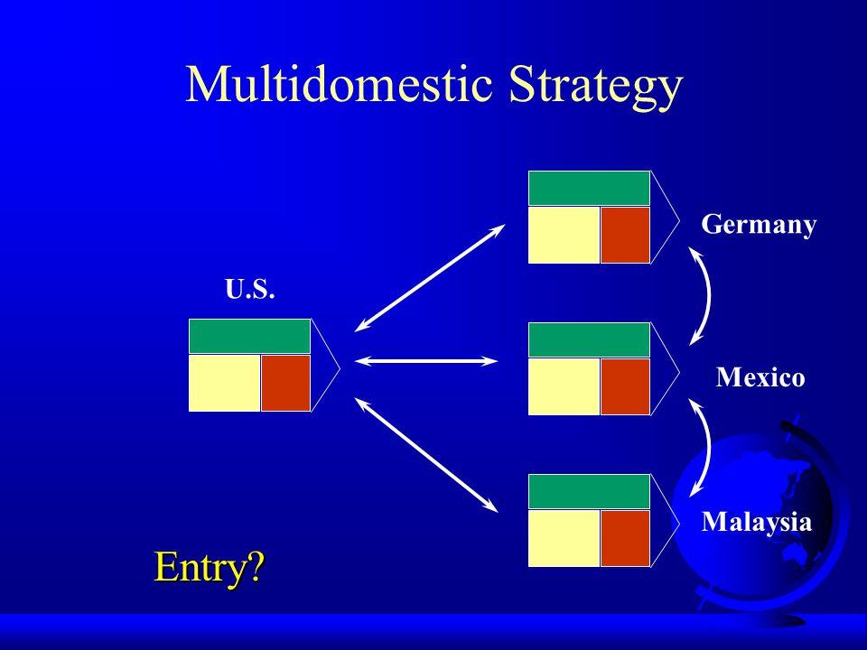 Multidomestic Strategy U.S. Germany Mexico Malaysia Entry?