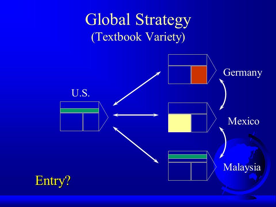 Global Strategy (Textbook Variety) U.S. Germany Mexico Malaysia Entry?