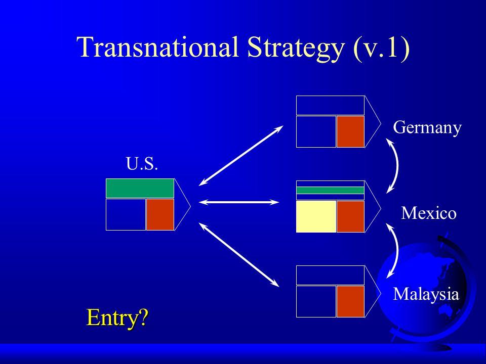 Transnational Strategy (v.1) U.S. Germany Mexico Malaysia Entry?