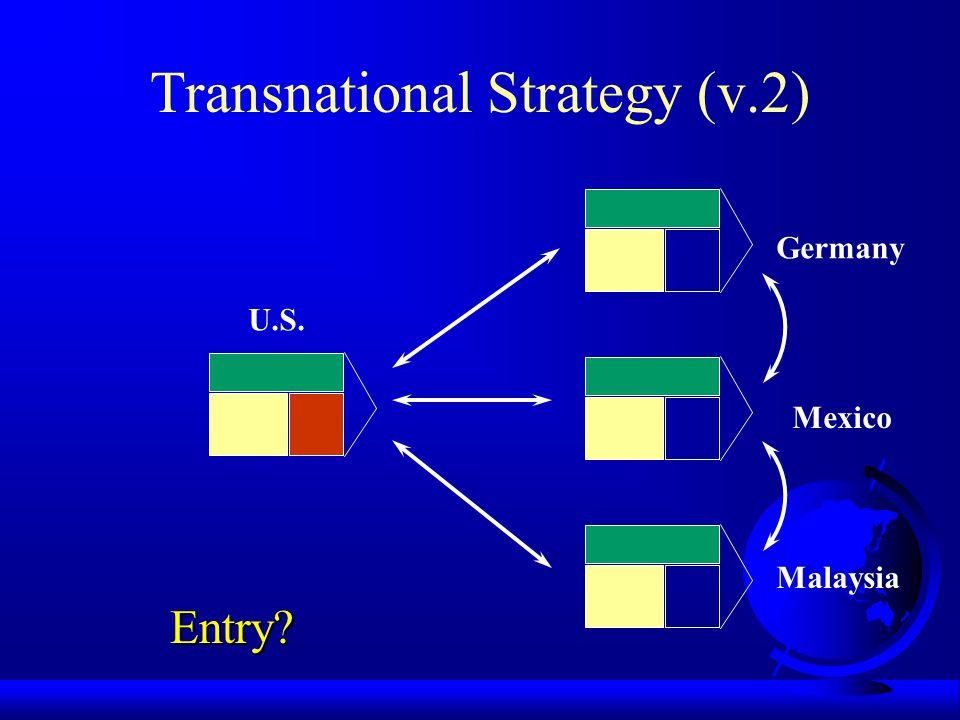 Transnational Strategy (v.2) U.S. Germany Mexico Malaysia Entry?