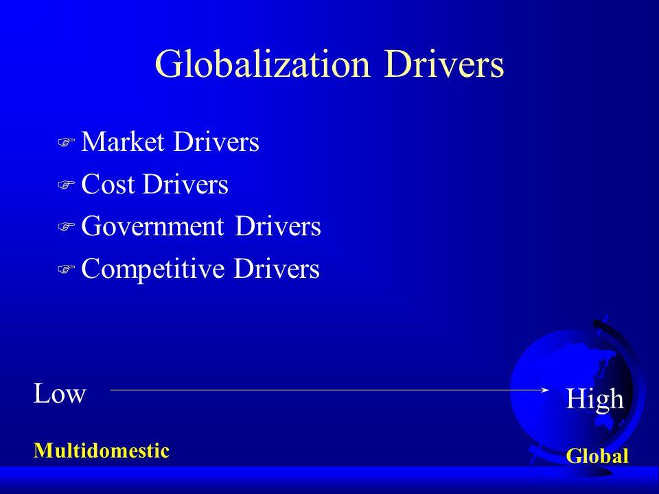 Globalization Drivers F Market Drivers F Cost Drivers F Government Drivers F Competitive Drivers Low Multidomestic High Global