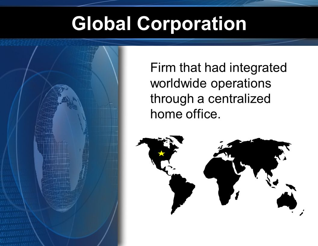 Global Corporation Firm that had integrated worldwide operations through a centralized home office.