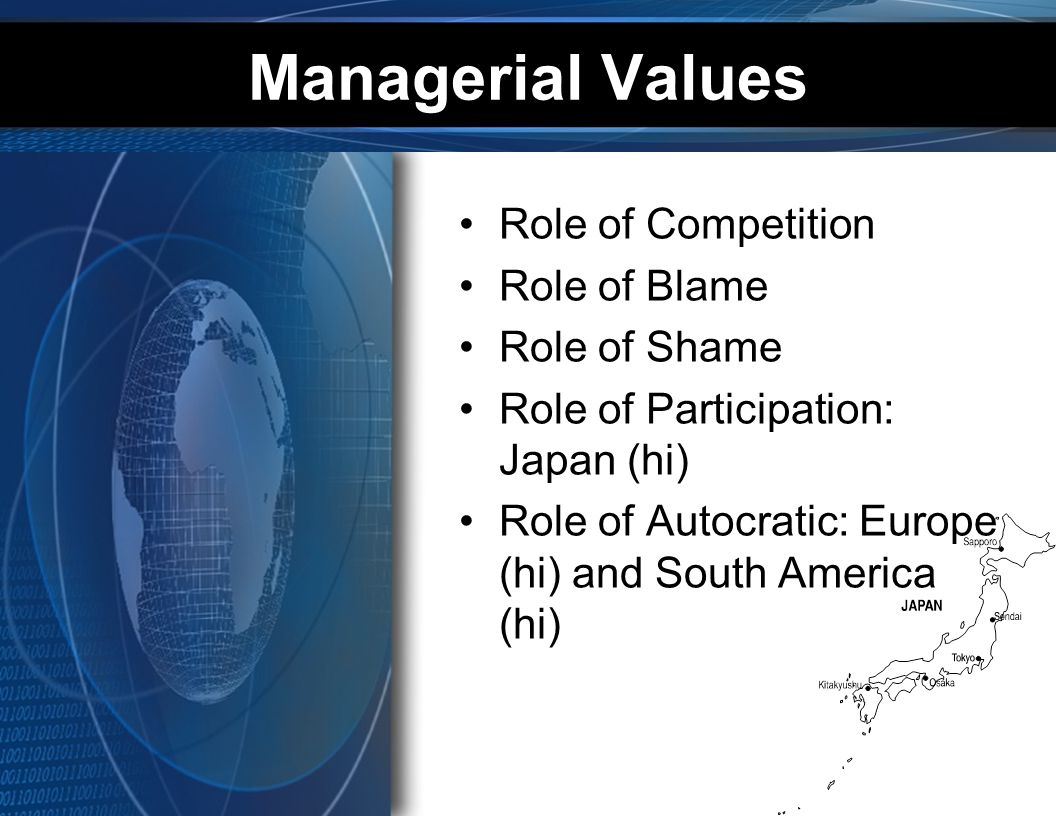 Managerial Values Role of Competition Role of Blame Role of Shame Role of Participation: Japan (hi) Role of Autocratic: Europe (hi) and South America