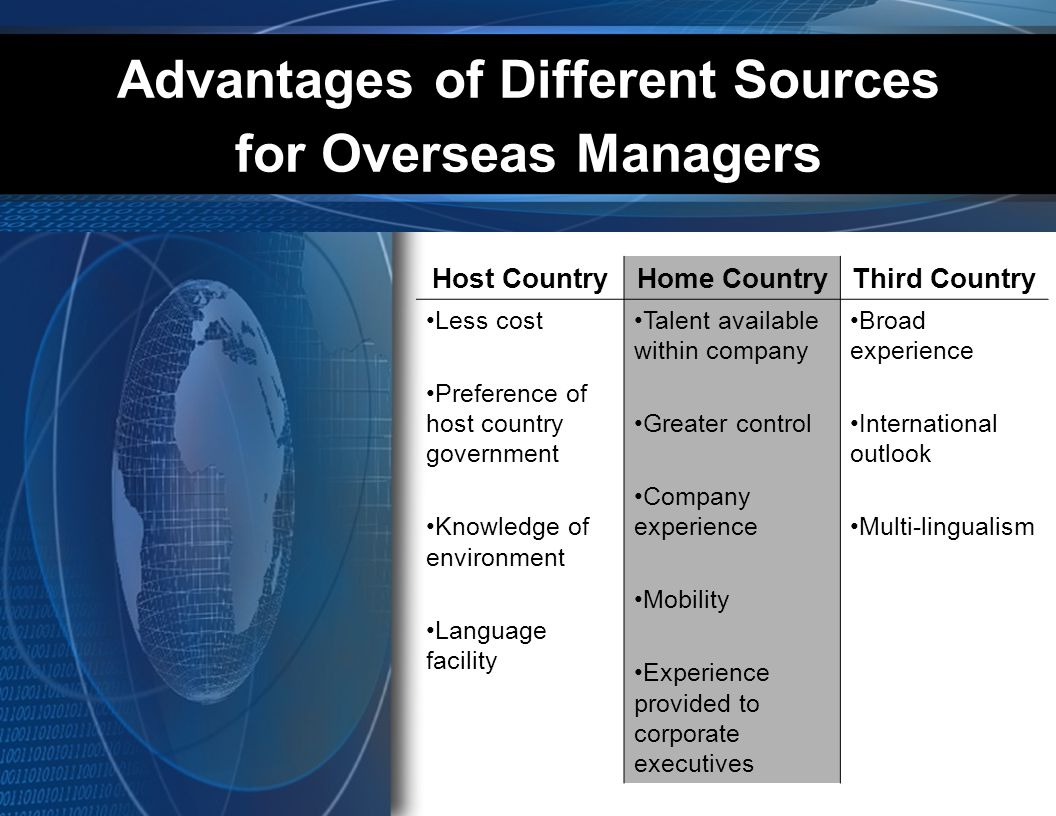 Advantages of Different Sources for Overseas Managers Host CountryHome CountryThird Country Less cost Preference of host country government Knowledge