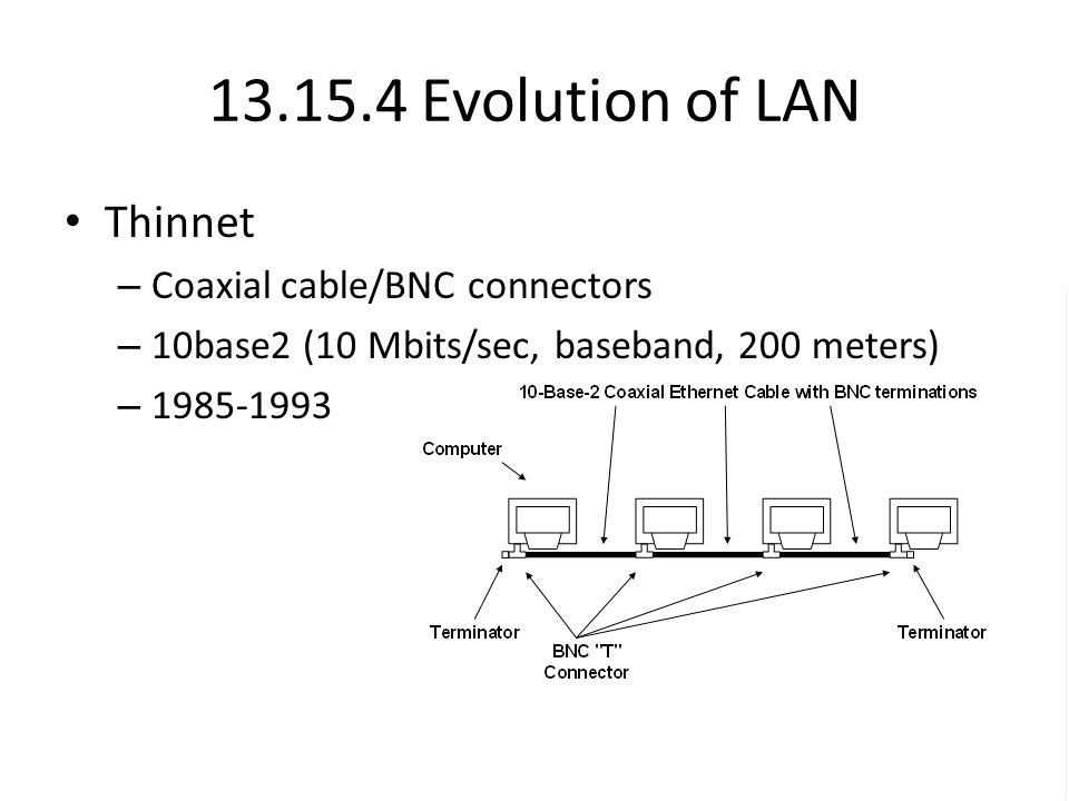 13.15.4 Evolution of LAN Thinnet – Coaxial cable/BNC connectors – 10base2 (10 Mbits/sec, baseband, 200 meters) – 1985-1993