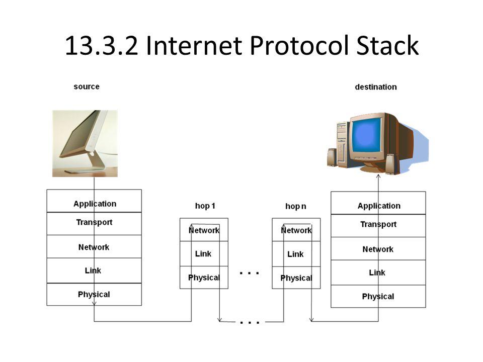 13.3.2 Internet Protocol Stack
