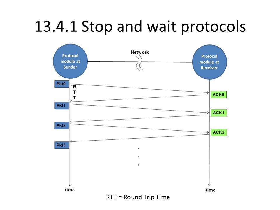 RTT = Round Trip Time