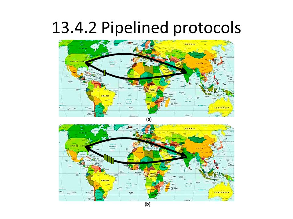 13.4.2 Pipelined protocols (a) (b)