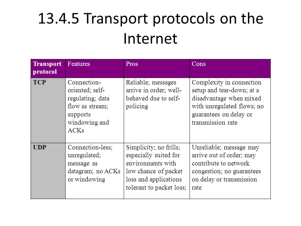 13.4.5 Transport protocols on the Internet Transport protocol FeaturesProsCons TCPConnection- oriented; self- regulating; data flow as stream; supports windowing and ACKs Reliable; messages arrive in order; well- behaved due to self- policing Complexity in connection setup and tear-down; at a disadvantage when mixed with unregulated flows; no guarantees on delay or transmission rate UDPConnection-less; unregulated; message as datagram; no ACKs or windowing Simplicity; no frills; especially suited for environments with low chance of packet loss and applications tolerant to packet loss; Unreliable; message may arrive out of order; may contribute to network congestion; no guarantees on delay or transmission rate