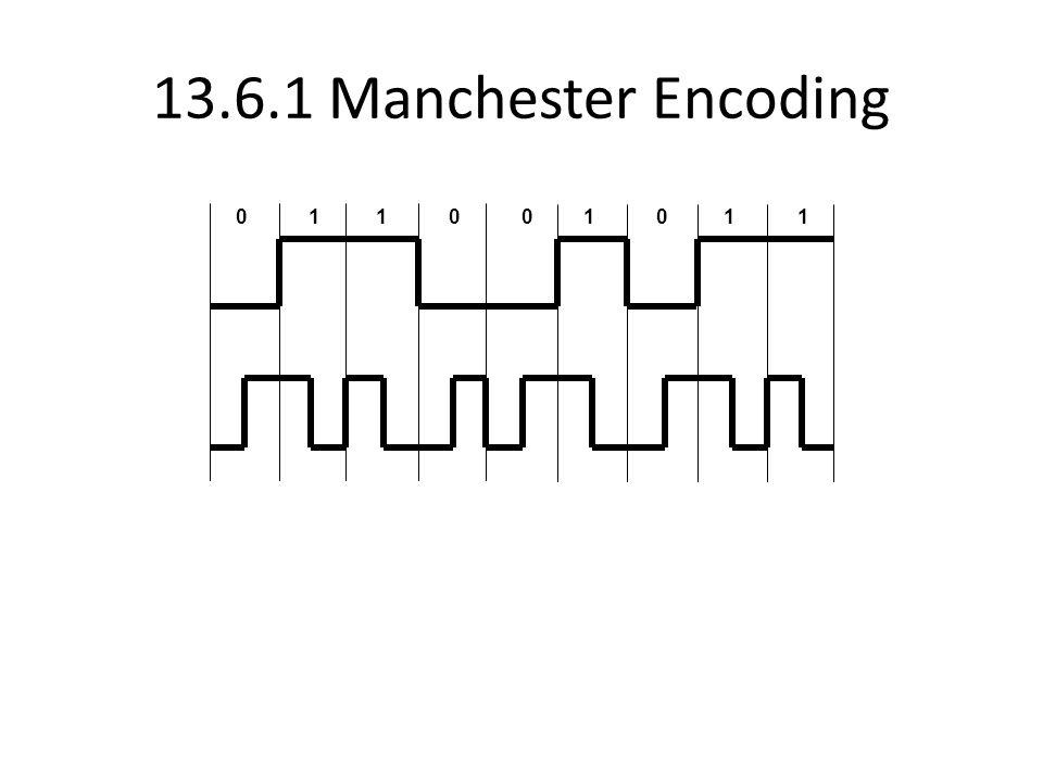 13.6.1 Manchester Encoding 0 1 1 0 0 1 0 1 1