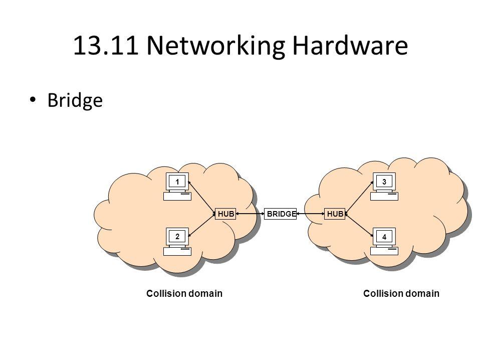 13.11 Networking Hardware Bridge HUB BRIDGE 1 2 3 4 Collision domain
