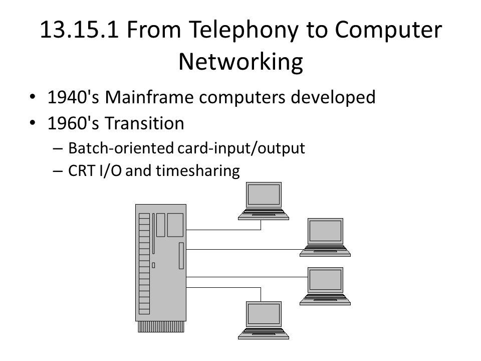 13.15.1 From Telephony to Computer Networking 1940 s Mainframe computers developed 1960 s Transition – Batch-oriented card-input/output – CRT I/O and timesharing