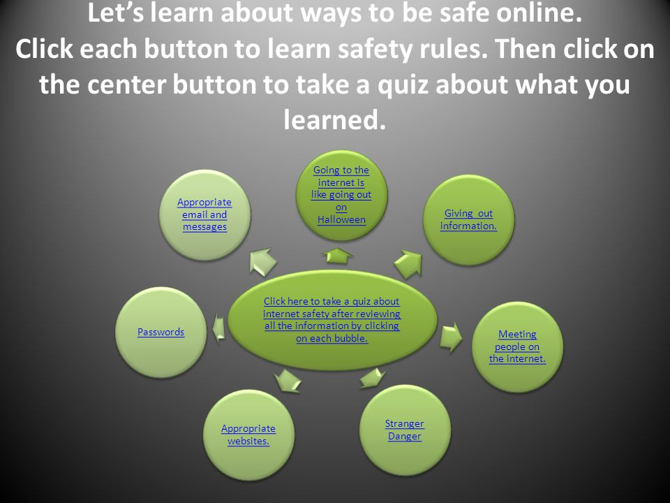 Let's learn about ways to be safe online.Click each button to learn safety rules.