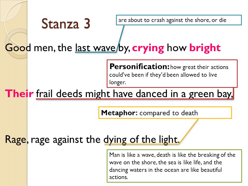 Stanza 3 Good men, the last wave by, crying how bright Their frail deeds might have danced in a green bay, Rage, rage against the dying of the light.