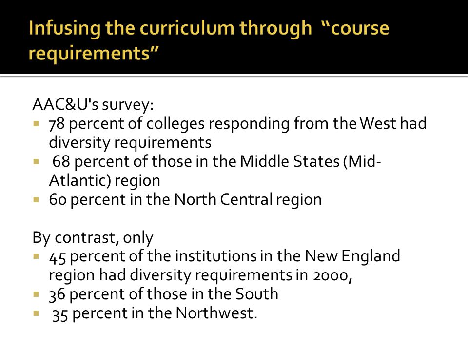 AAC&U's survey:  78 percent of colleges responding from the West had diversity requirements  68 percent of those in the Middle States (Mid- Atlantic