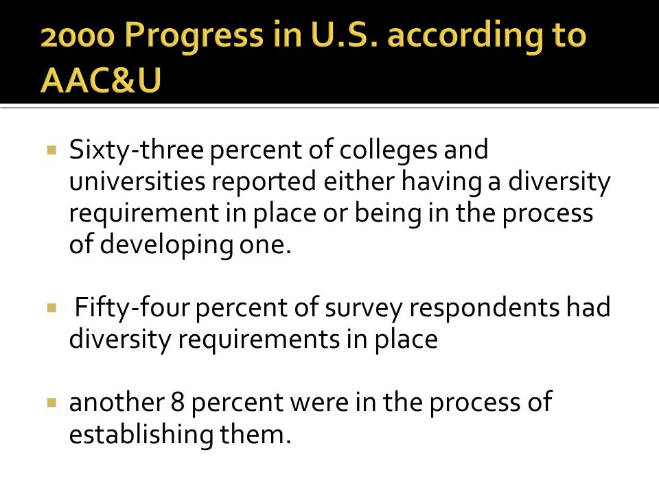  Sixty-three percent of colleges and universities reported either having a diversity requirement in place or being in the process of developing one.