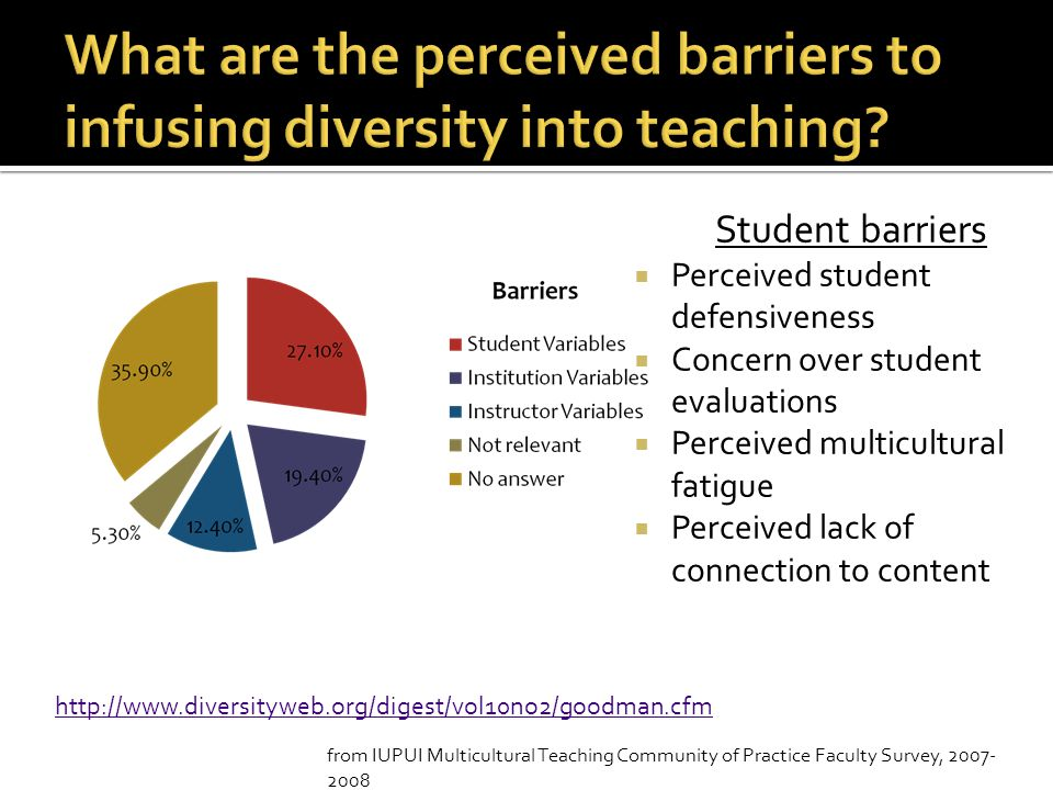 Student barriers  Perceived student defensiveness  Concern over student evaluations  Perceived multicultural fatigue  Perceived lack of connection
